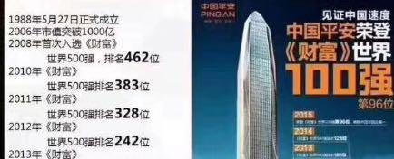 中国黄石平安(银行、保险、证券)人事、售后部门